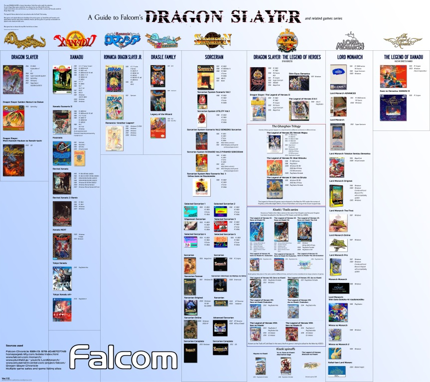 dragon-slayer-guide