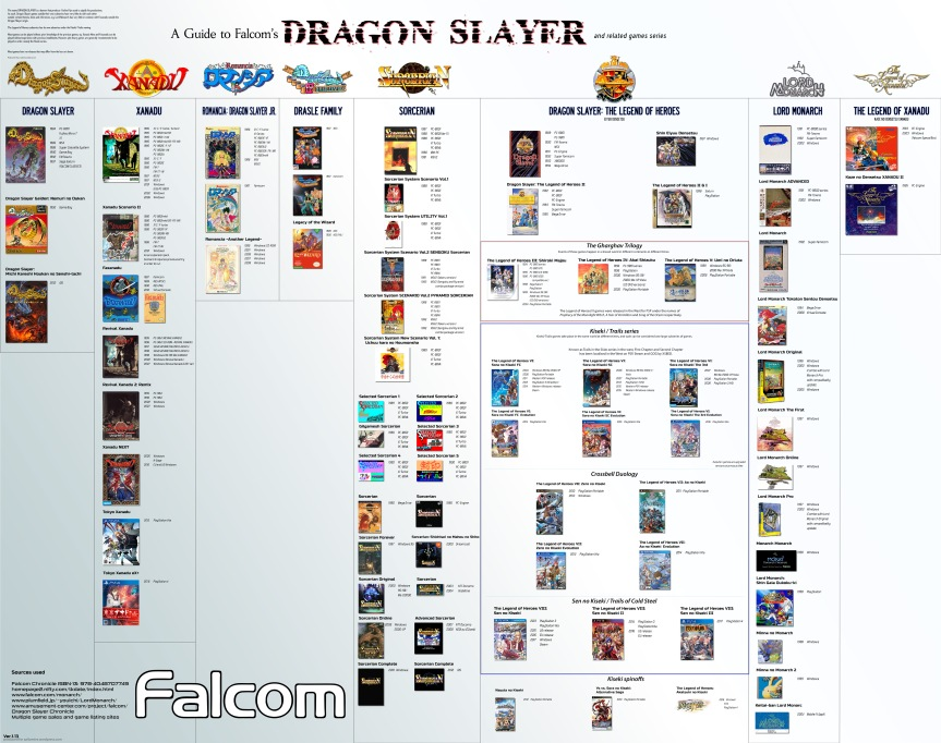 Dragon Slayer series guide new ver4blue_Later Latest