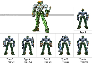 Apharmd J series follows the base series rather closely, with tonfas and SMGs, especially in Type C. Type J has a hat. Type A on the other hand drops the maximum melee capability in exchange for more balance ranged combat, and slightly lower mobility. And as you'd expect, this being an Apharmd line, you have to have concentration on melee somehow. While Type C has one point higher melee, Type G is all about that knock-down with its Knuckle Buster equipment, which was made to compete with VOX's Claw Launcher. Apharmd line was supposed to function as shock troopers, and Type X probably aims to fill the role with its optical camouflage. When the Type X stands still, it turns invisible, Predator style. In exchange, all of its capabilities mid-range with straight fives out of ten. Lastly, Type M was favoured by some general who wanted to put laser blades unto Apharmd's legs. The kicker of the group, obviously, with otherwise pretty standard weaponry. The J in the line stands for Jaguar, and as such wears a jaguar's spot pattern.